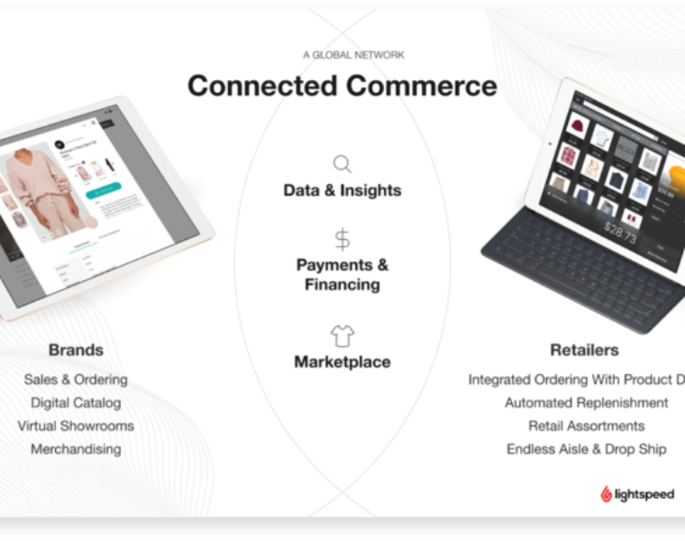 NuORDER x Lightspeed join forces to connect commerce for the industry